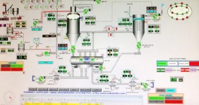 process-flow-diagram-2-saka-india